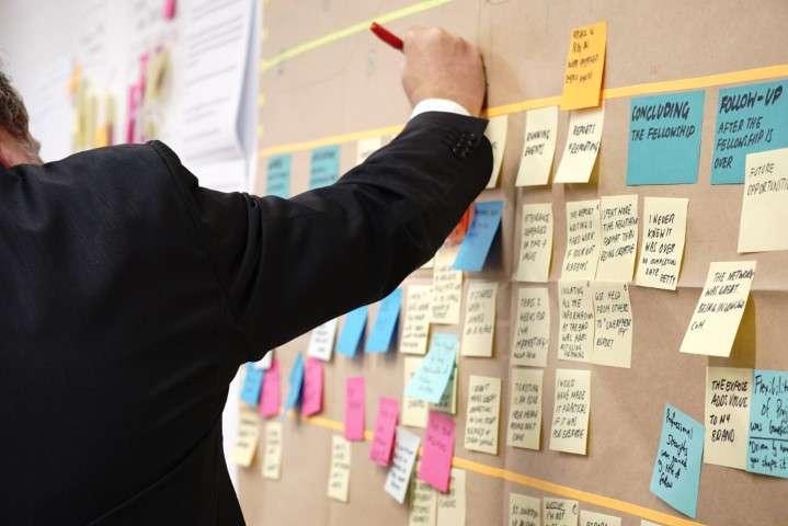 De 5 voordelen van een KPI Dashboard